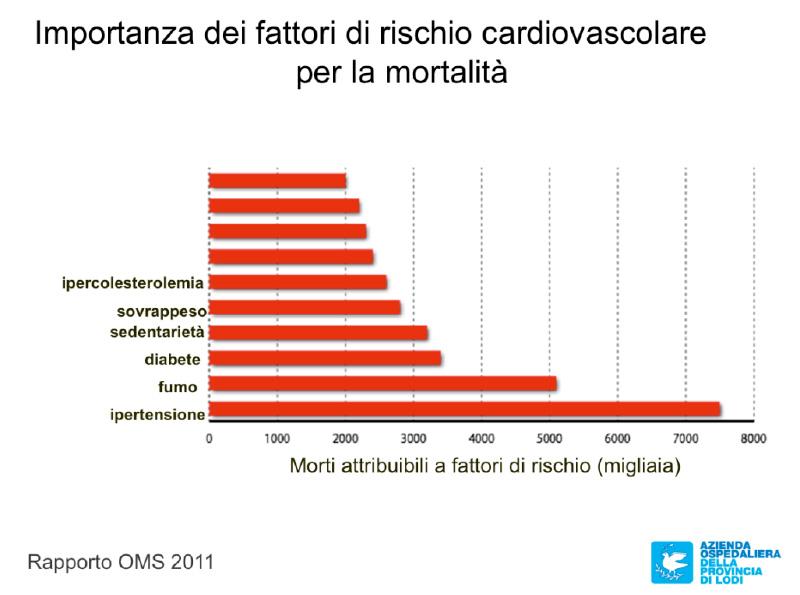 Сосновые шишки лечение гипертония - Prevenzione della tesi ipertensione
